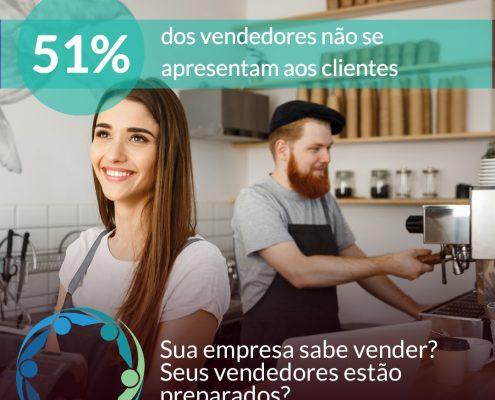 51 porcento dos vendedores nao se apresentam ao cliente